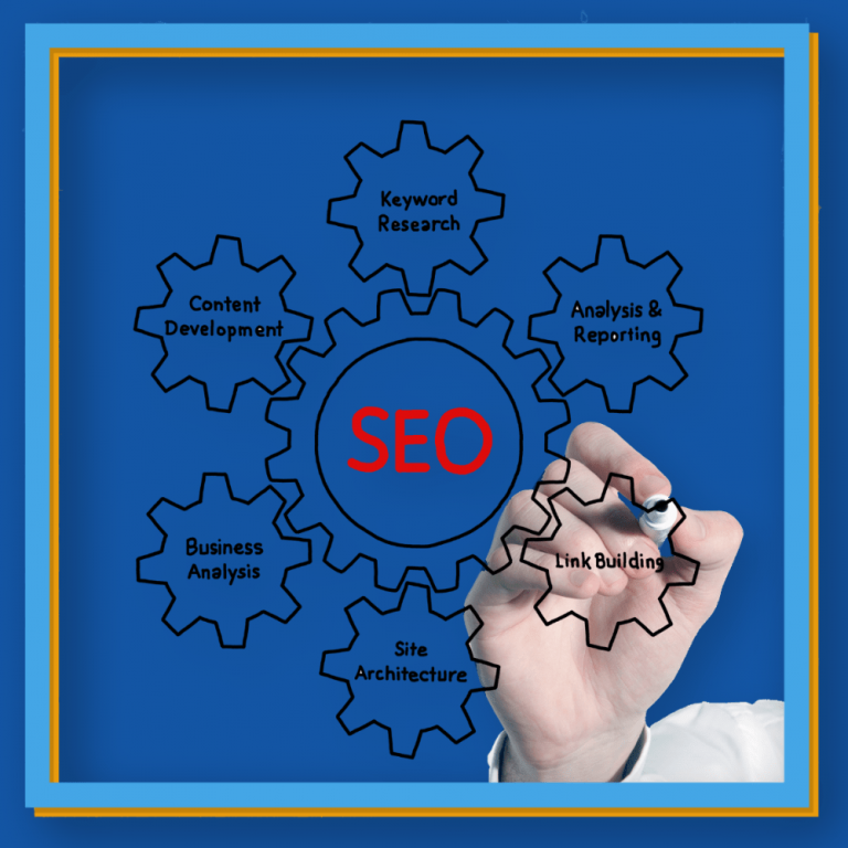 What is SEO? SEO is being explained with a diagram of the various aspects of it.