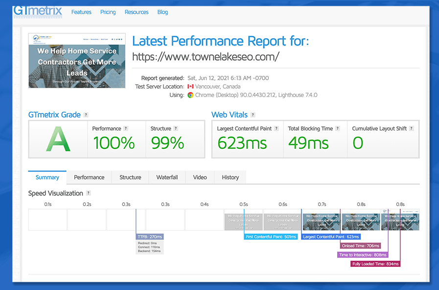 Towne Lake SEO website metric after applying the speed tips provided in this SEO guilde